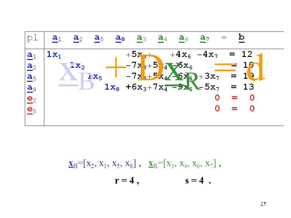 25 x B =[x 2, x 1, x 5, x 8 ], x R =[x 3, x 4, x 6, x 7 ], r = 4, s = 4. x B + Dx R = d