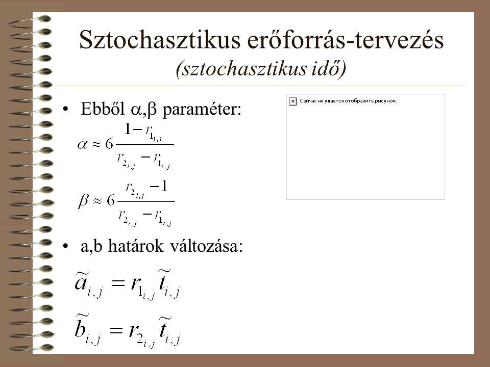 Sztochasztikus erőforrás-tervezés (sztochasztikus idő) Ebből  paraméter: a,b határok változása: