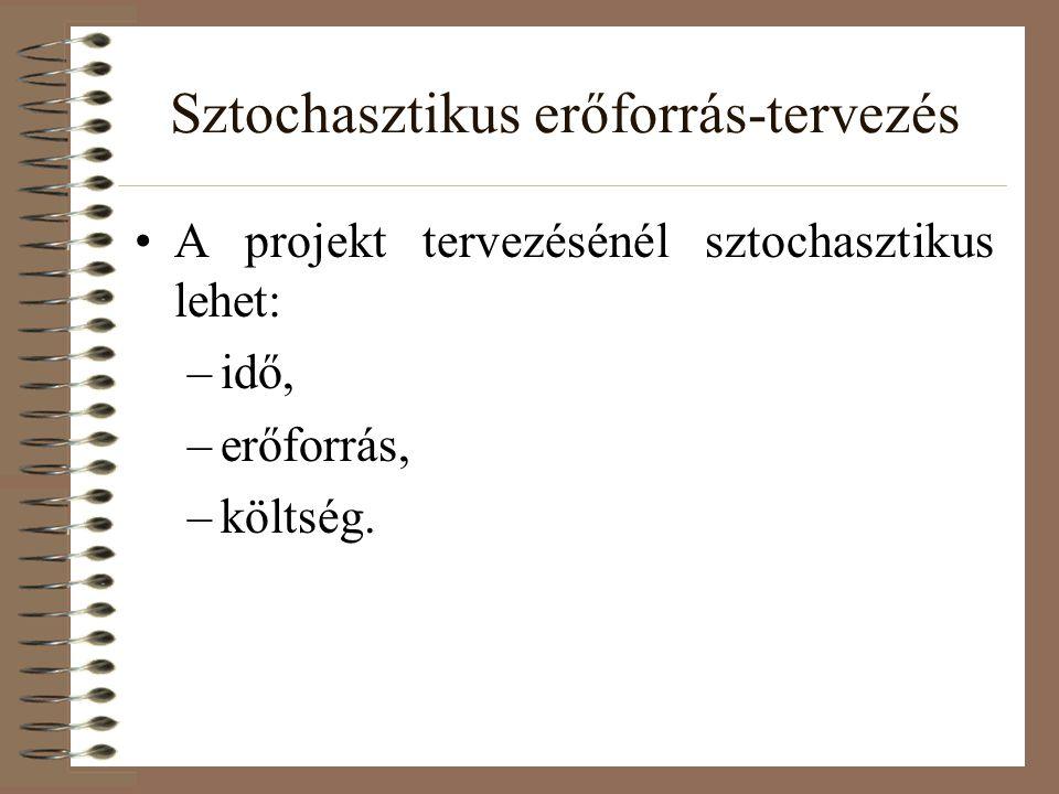 Sztochasztikus erőforrás-tervezés A projekt tervezésénél sztochasztikus lehet: –idő, –erőforrás, –költség.