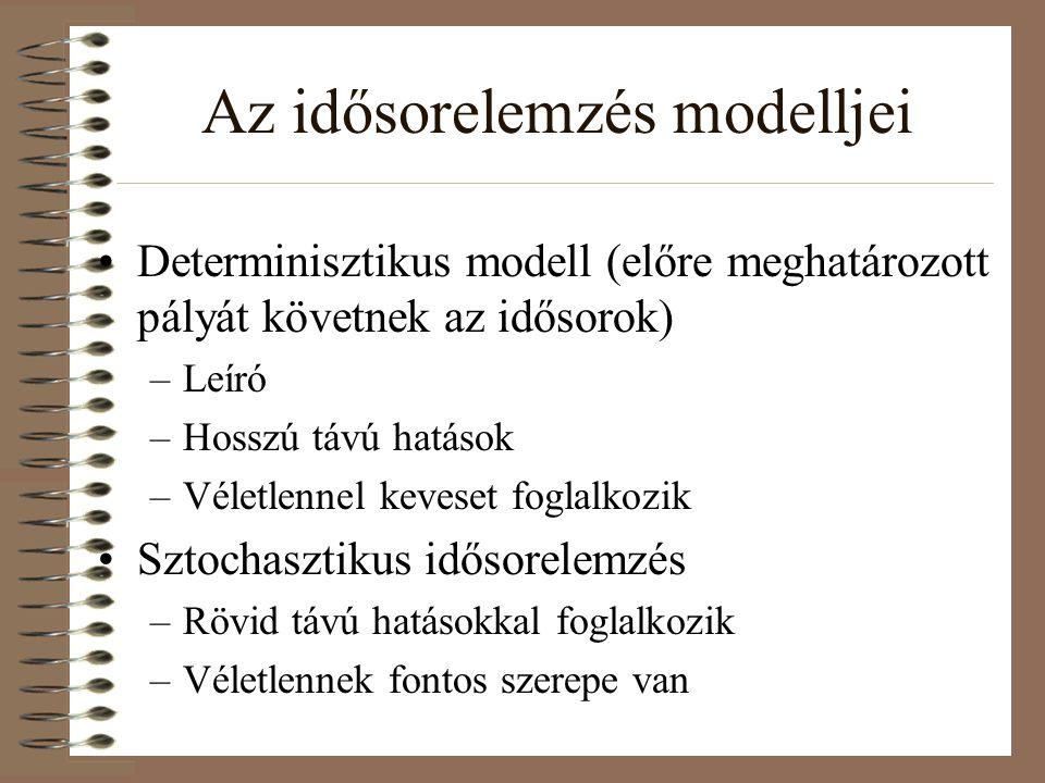 Az idősorelemzés modelljei Determinisztikus modell (előre meghatározott pályát követnek az idősorok) –Leíró –Hosszú távú hatások –Véletlennel keveset