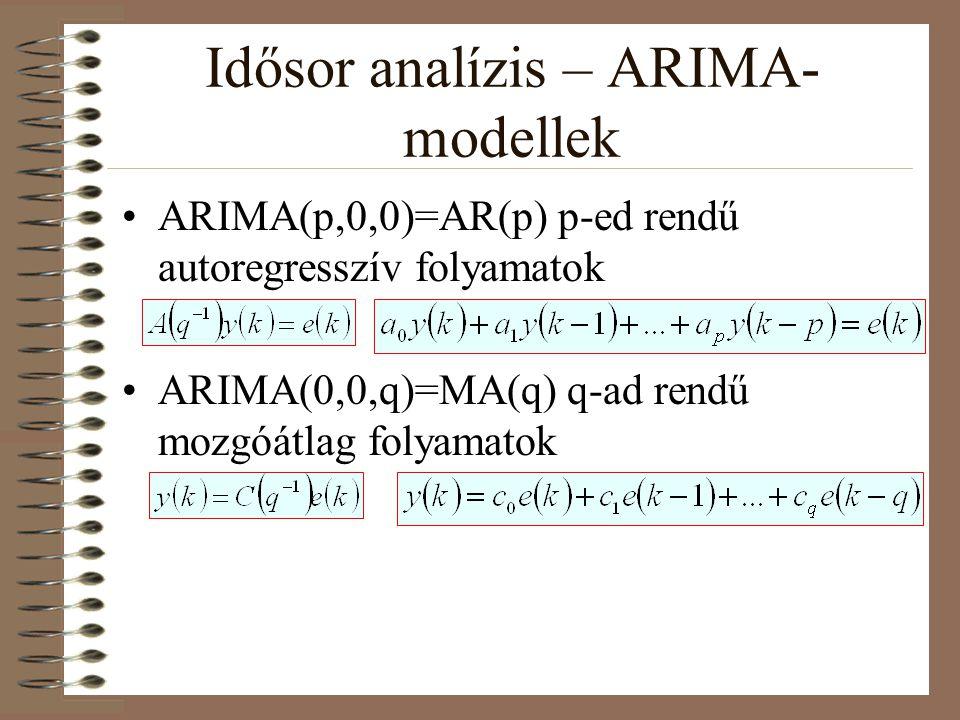 Idősor analízis – ARIMA- modellek ARIMA(p,0,q)=ARMA(p,q)=AR(p)+MA(q) p-ed rendű autoregresszív folyamatok + q-ad rendű mozgóátlag folyamatok Integrált autoregresszív és mozgóátlag folyamatok, ARIMA(p,d,q) modellek: –Derivált idősor: –Második derivált sor: –j-edik derivált sor: