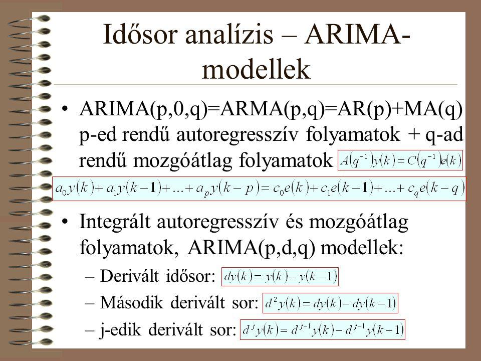 Idősor analízis – ARIMA- modellek ARIMA(p,0,q)=ARMA(p,q)=AR(p)+MA(q) p-ed rendű autoregresszív folyamatok + q-ad rendű mozgóátlag folyamatok Integrált