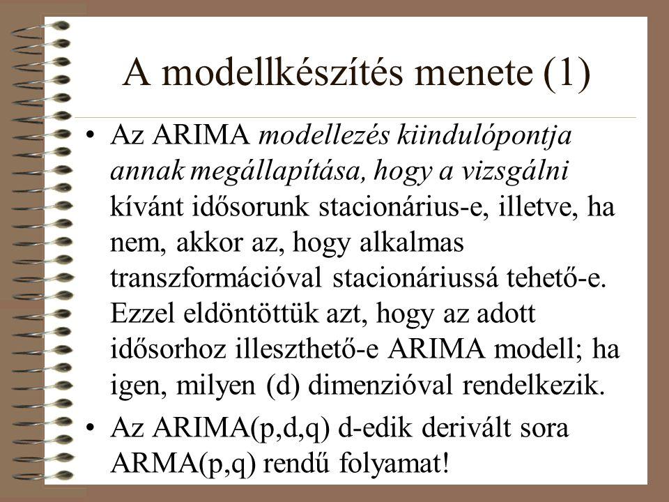 A modellkészítés menete (2) A következő kérdés annak megválaszolása, hogy milyen típusú ARMA modell illesztésével próbálkozzunk, illetve milyen legyen az autoregresszivitás (p) és/vagy a mozgóátlagolás (q) rendje.