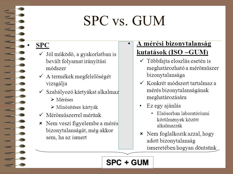 SPC vs.