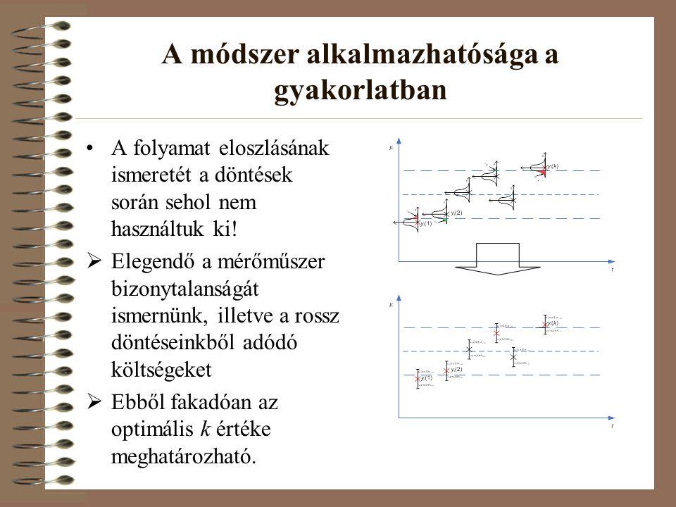 A módszer alkalmazhatósága a gyakorlatban A folyamat eloszlásának ismeretét a döntések során sehol nem használtuk ki.