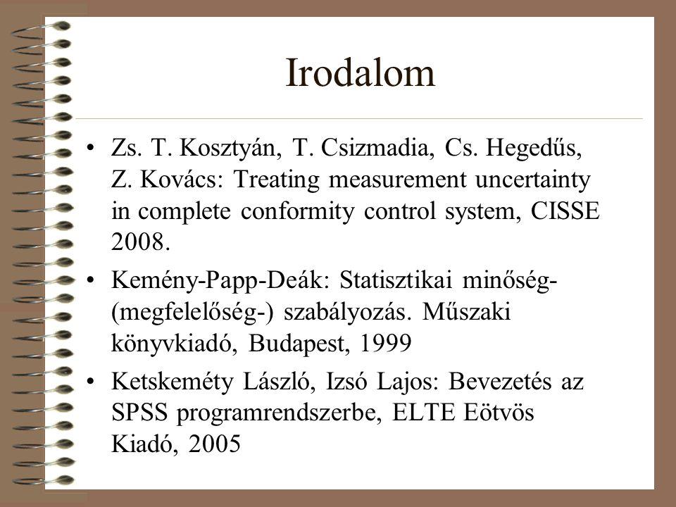 Irodalom Zs.T. Kosztyán, T. Csizmadia, Cs. Hegedűs, Z.