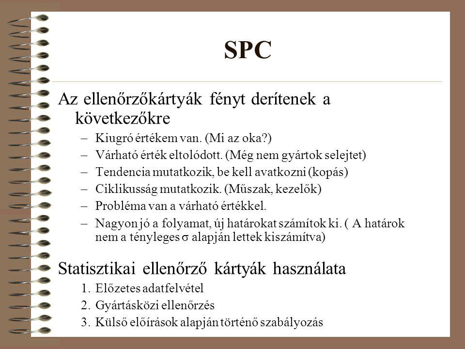 SPC Az ellenőrzőkártyák fényt derítenek a következőkre –Kiugró értékem van.