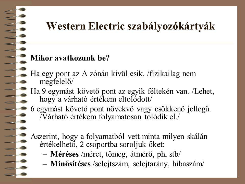 Western Electric szabályozókártyák Mikor avatkozunk be.