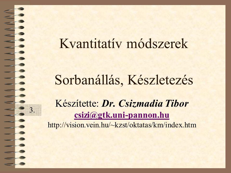Kvantitatív módszerek Készítette: Dr. Csizmadia Tibor csizi@gtk.uni-pannon.hu http://vision.vein.hu/~kzst/oktatas/km/index.htm 3. Sorbanállás, Készlet