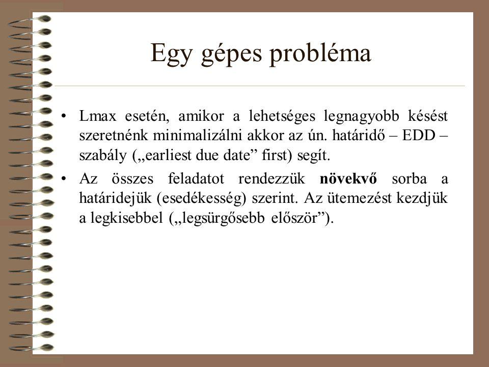 """Egy gépes probléma Lmax esetén, amikor a lehetséges legnagyobb késést szeretnénk minimalizálni akkor az ún. határidő – EDD – szabály (""""earliest due da"""