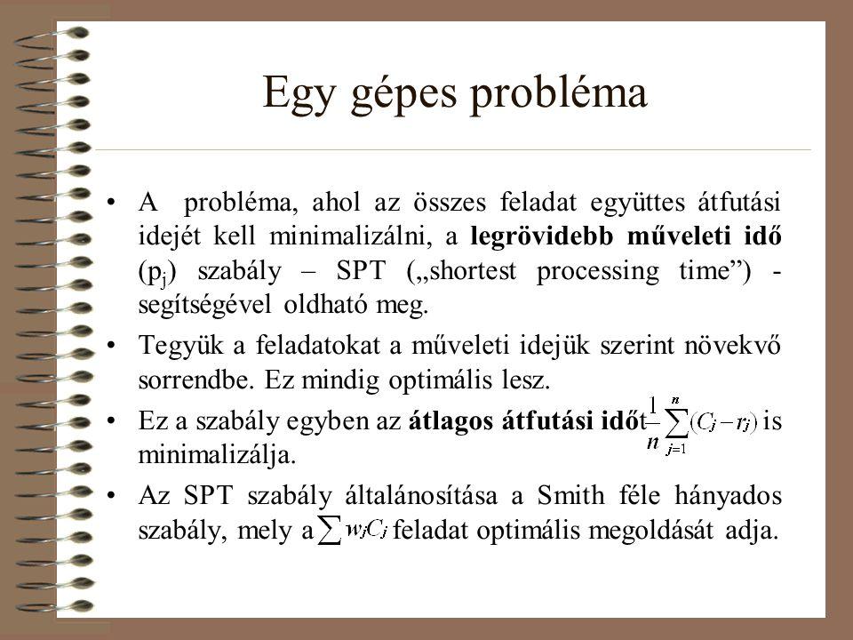 """A probléma, ahol az összes feladat együttes átfutási idejét kell minimalizálni, a legrövidebb műveleti idő (p j ) szabály – SPT (""""shortest processing"""
