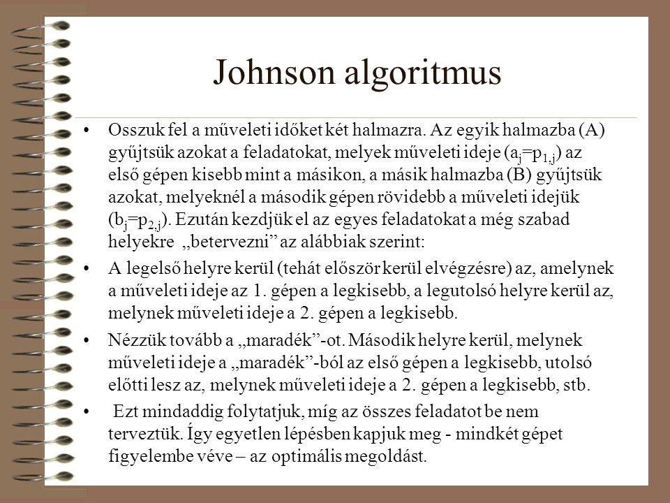 Johnson algoritmus Osszuk fel a műveleti időket két halmazra. Az egyik halmazba (A) gyűjtsük azokat a feladatokat, melyek műveleti ideje (a j =p 1,j )