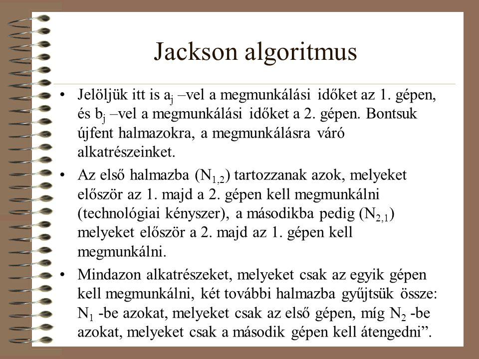 Jackson algoritmus Jelöljük itt is a j –vel a megmunkálási időket az 1. gépen, és b j –vel a megmunkálási időket a 2. gépen. Bontsuk újfent halmazokra