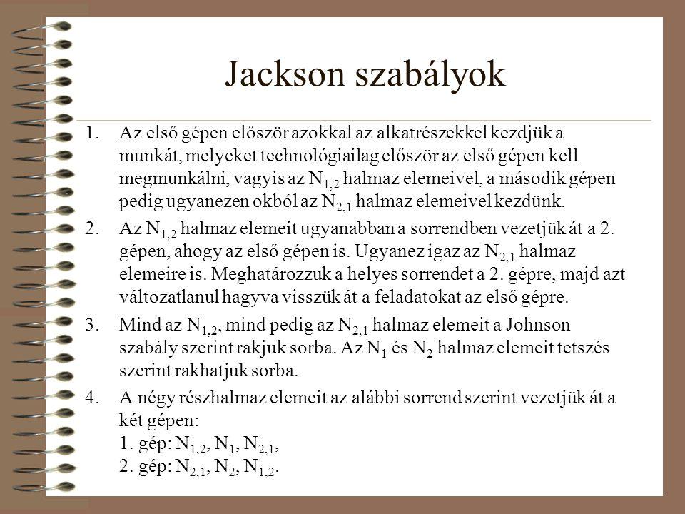 Jackson szabályok 1.Az első gépen először azokkal az alkatrészekkel kezdjük a munkát, melyeket technológiailag először az első gépen kell megmunkálni,