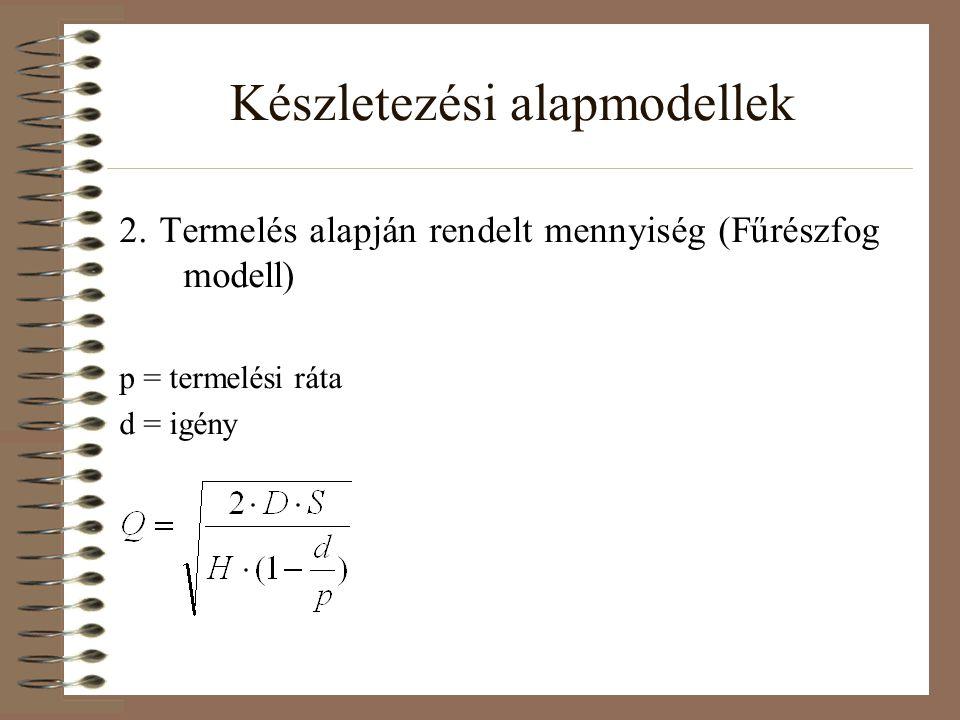 Készletezési alapmodellek 2. Termelés alapján rendelt mennyiség (Fűrészfog modell) p = termelési ráta d = igény