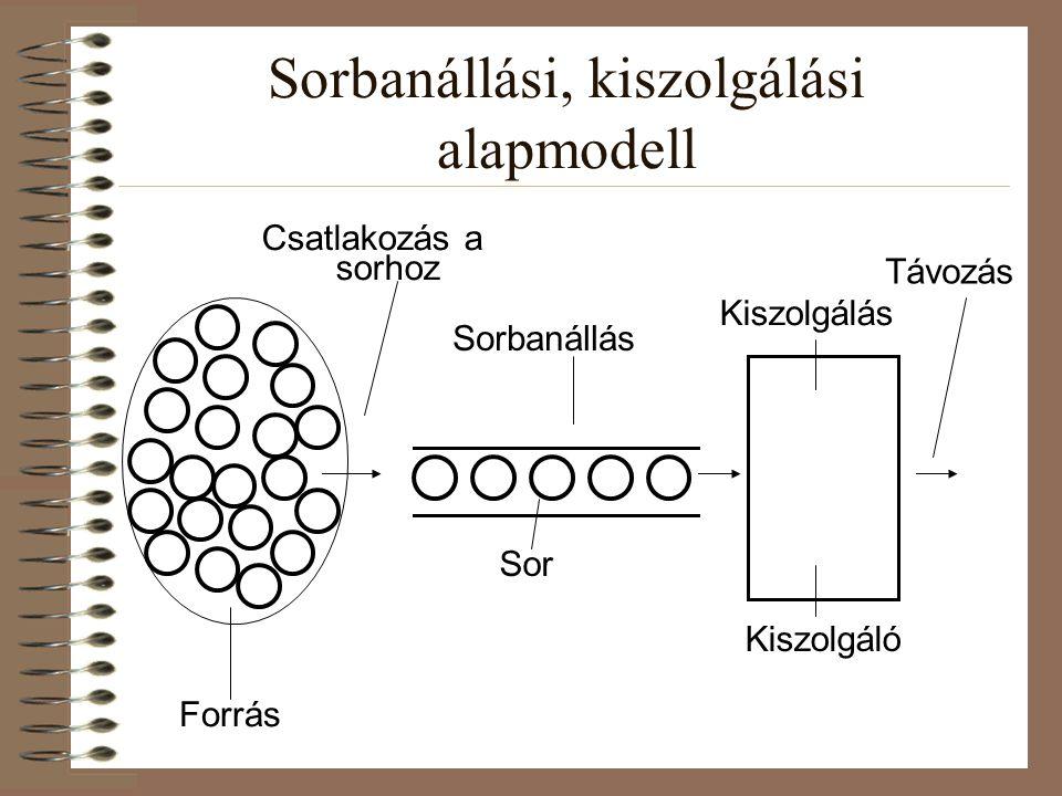 A forrás (beérkezési folyamat) Az elemek számosságát tekintve (forráspopuláció) lehet: –véges; –végtelen.
