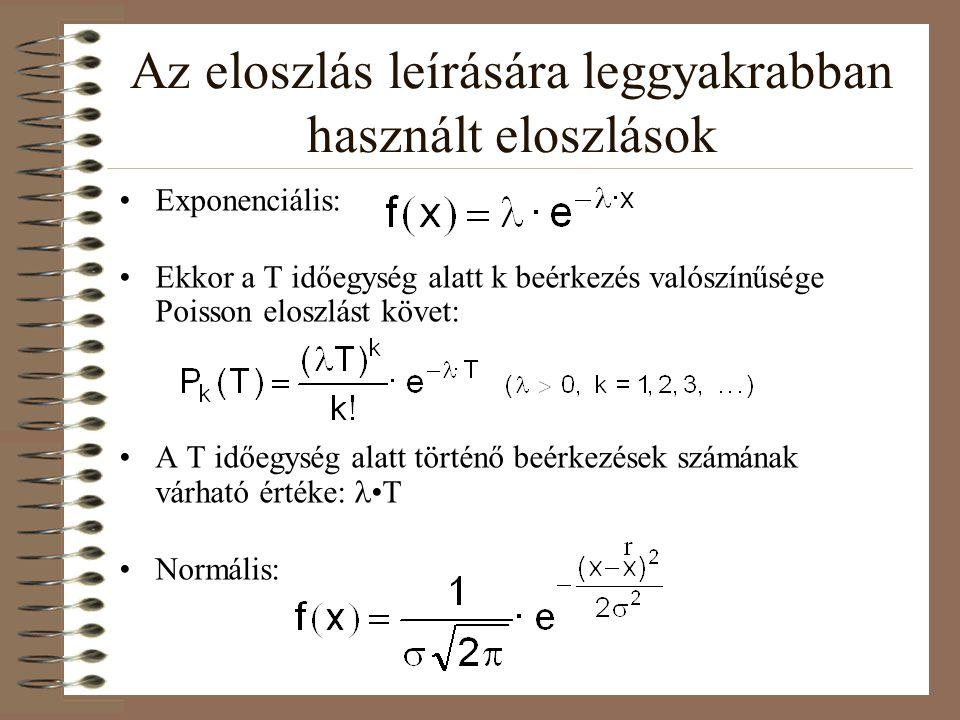 Az eloszlás leírására leggyakrabban használt eloszlások Exponenciális: Ekkor a T időegység alatt k beérkezés valószínűsége Poisson eloszlást követ: A
