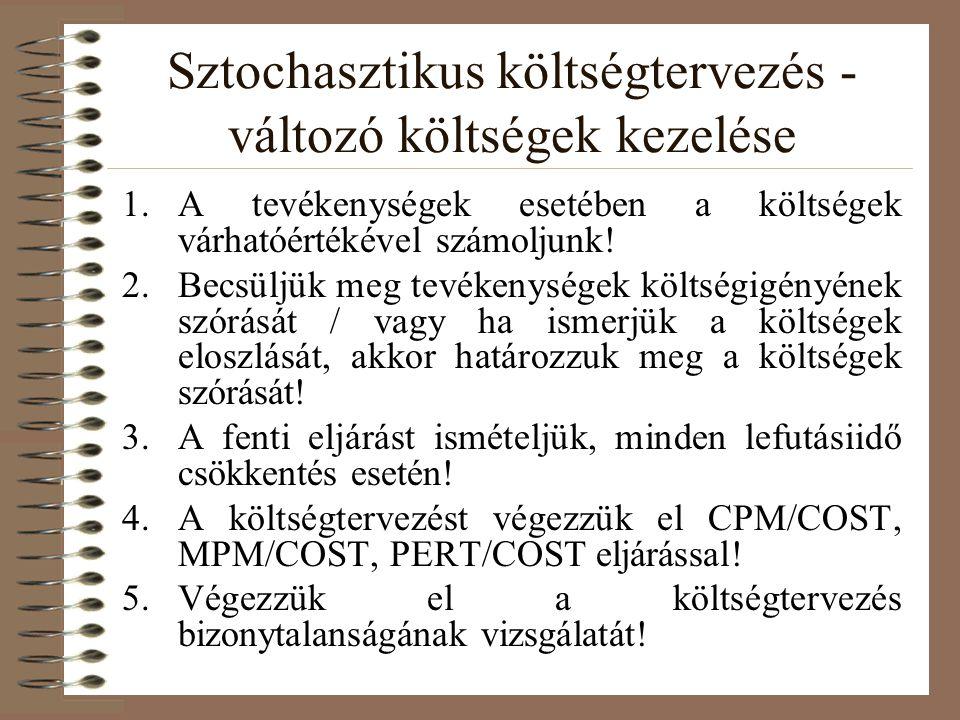 Sztochasztikus költségtervezés - változó költségek kezelése 1.A tevékenységek esetében a költségek várhatóértékével számoljunk.