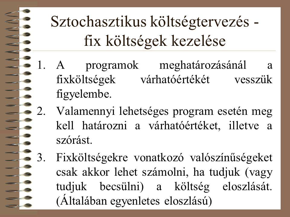 Sztochasztikus költségtervezés - fix költségek kezelése 1.A programok meghatározásánál a fixköltségek várhatóértékét vesszük figyelembe.