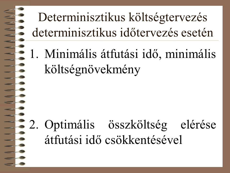 Determinisztikus költségtervezés determinisztikus időtervezés esetén 1.Minimális átfutási idő, minimális költségnövekmény 2.Optimális összköltség elér