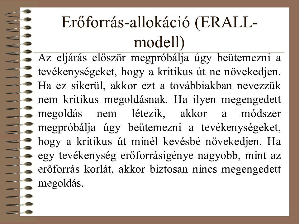 Erőforrás-allokáció (ERALL- modell) Az eljárás először megpróbálja úgy beütemezni a tevékenységeket, hogy a kritikus út ne növekedjen. Ha ez sikerül,