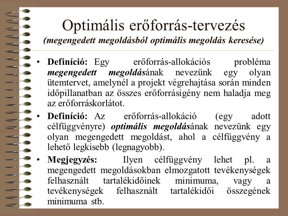 Optimális erőforrás-tervezés (megengedett megoldásból optimális megoldás keresése) Definíció:Egy erőforrás-allokációs probléma megengedett megoldásána