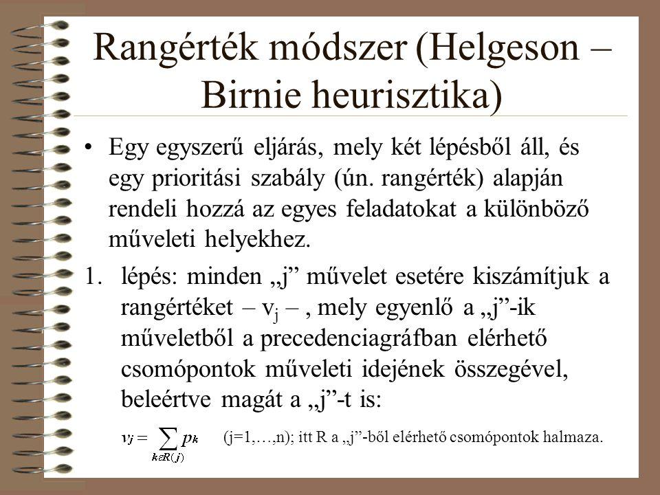 Rangérték módszer (Helgeson – Birnie heurisztika) Egy egyszerű eljárás, mely két lépésből áll, és egy prioritási szabály (ún. rangérték) alapján rende