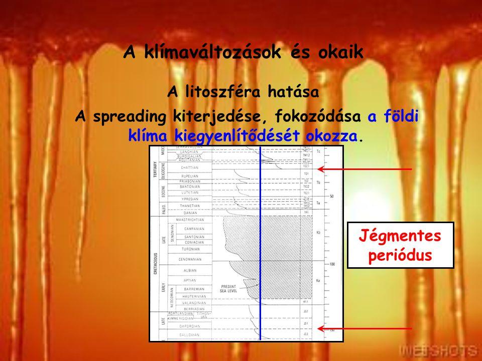 A klímaváltozások és okaik A litoszféra hatása A spreading kiterjedése, fokozódása a földi klíma kiegyenlítődését okozza. Jégmentes periódus