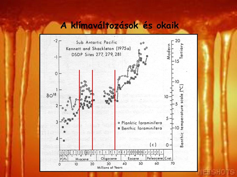 A klímaváltozások és okaik A litoszféra hatása