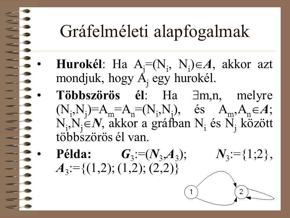 Maximális folyamok - fogalmak Ha f egy folyam G-hálózaton, akkor definiáljuk az N 1,N 2 vágáson áthaladó folyamot.