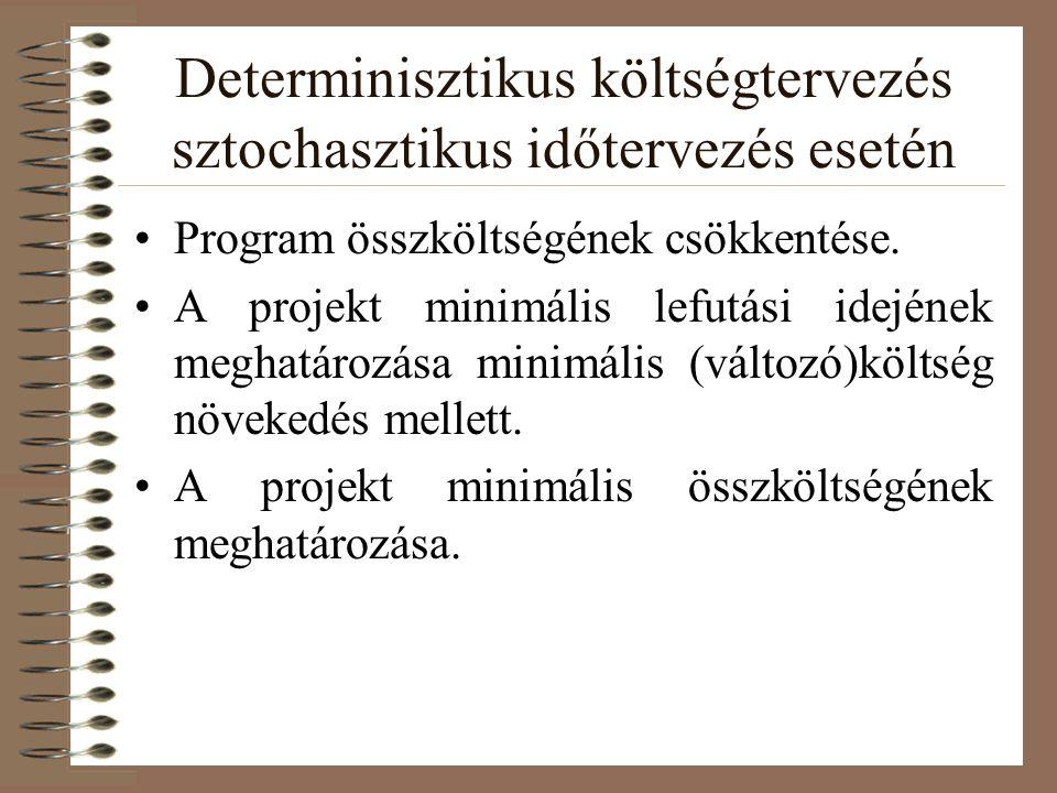 Determinisztikus költségtervezés sztochasztikus időtervezés esetén Program összköltségének csökkentése. A projekt minimális lefutási idejének meghatár