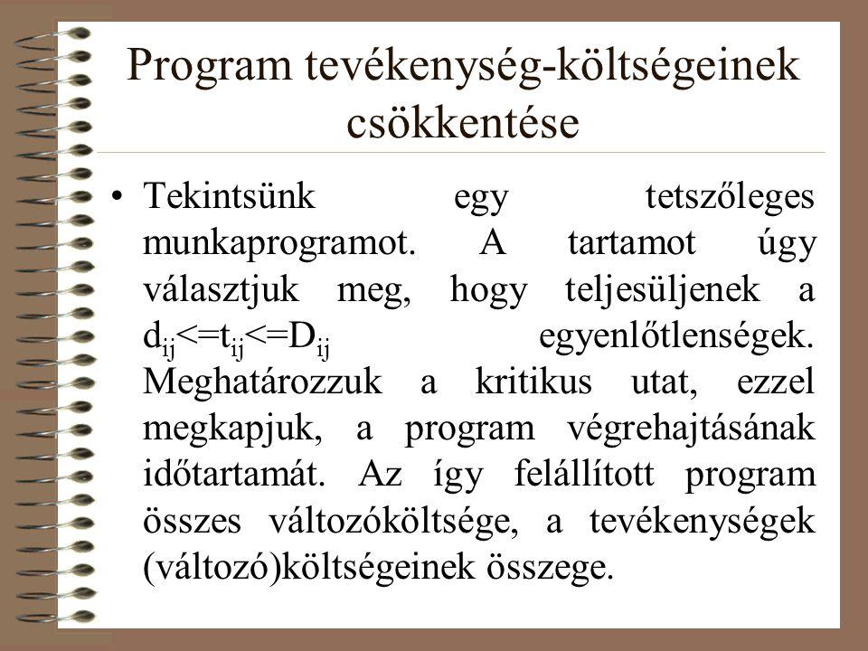 Program tevékenység-költségeinek csökkentése Tekintsünk egy tetszőleges munkaprogramot.