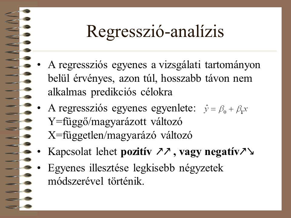 Regresszió-analízis A regressziós egyenes a vizsgálati tartományon belül érvényes, azon túl, hosszabb távon nem alkalmas predikciós célokra A regressz