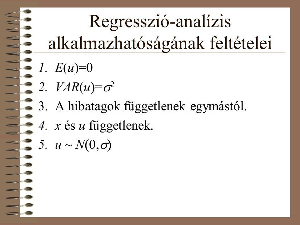 Regresszió-analízis alkalmazhatóságának feltételei 1.E(u)=0 2.VAR(u)=  2 3.A hibatagok függetlenek egymástól. 4.x és u függetlenek. 5.u ~ N(0,  )