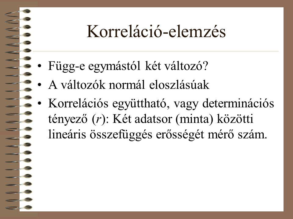 Korreláció-elemzés Függ-e egymástól két változó? A változók normál eloszlásúak Korrelációs együttható, vagy determinációs tényező (r): Két adatsor (mi