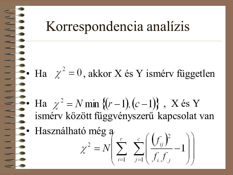 Korrespondencia analízis Ha, akkor X és Y ismérv független Ha, X és Y ismérv között függvényszerű kapcsolat van Használható még a