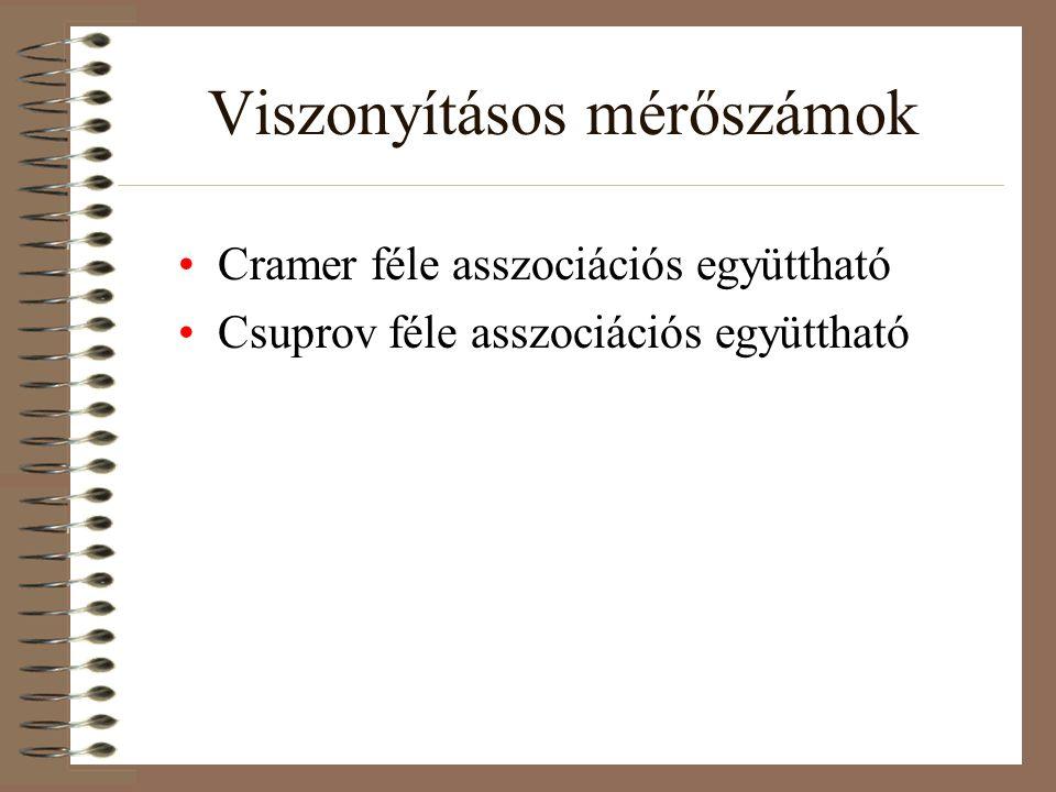 Viszonyításos mérőszámok Cramer féle asszociációs együttható Csuprov féle asszociációs együttható