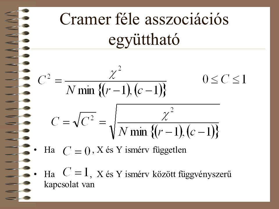 Cramer féle asszociációs együttható Ha, X és Y ismérv független Ha, X és Y ismérv között függvényszerű kapcsolat van