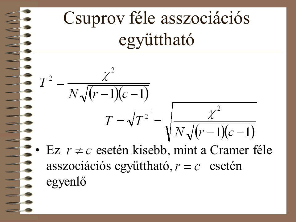 Csuprov féle asszociációs együttható Ez esetén kisebb, mint a Cramer féle asszociációs együttható, esetén egyenlő