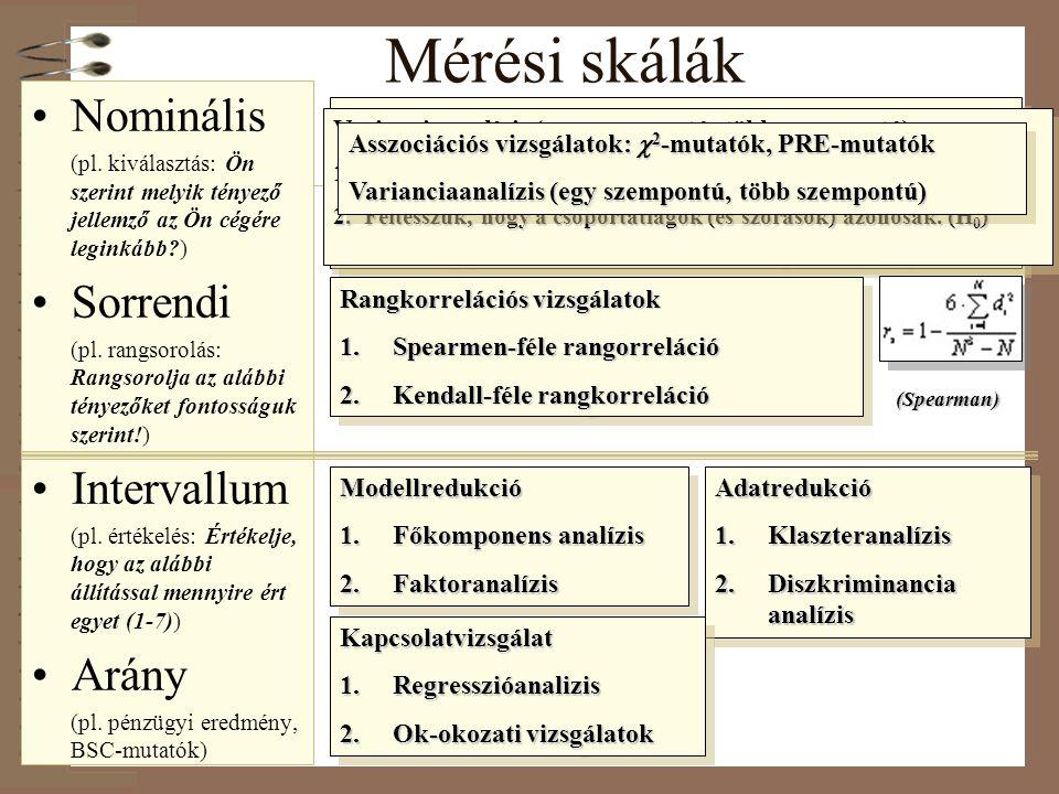 Mérési skálák Nominális (pl. kiválasztás: Ön szerint melyik tényező jellemző az Ön cégére leginkább?) Sorrendi (pl. rangsorolás: Rangsorolja az alábbi
