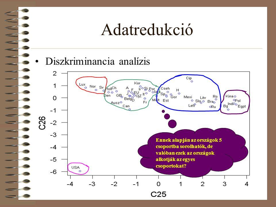 Adatredukció Diszkriminancia analízis –A diszkriminanciaanalízis megfigyelési csoportok szétválasztására alkalmas módszer, több kvantitatív változó eg