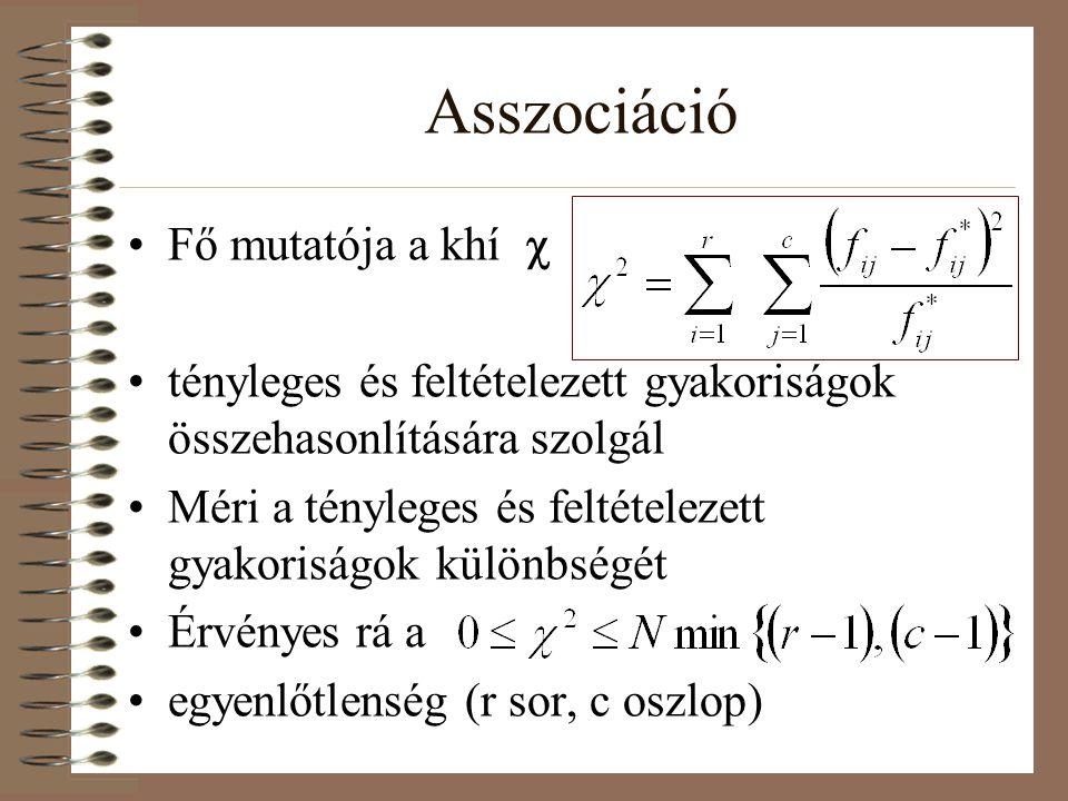 Asszociáció Fő mutatója a khí  tényleges és feltételezett gyakoriságok összehasonlítására szolgál Méri a tényleges és feltételezett gyakoriságok különbségét Érvényes rá a egyenlőtlenség (r sor, c oszlop)