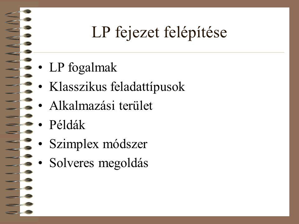 LP fogalmak Definíció.