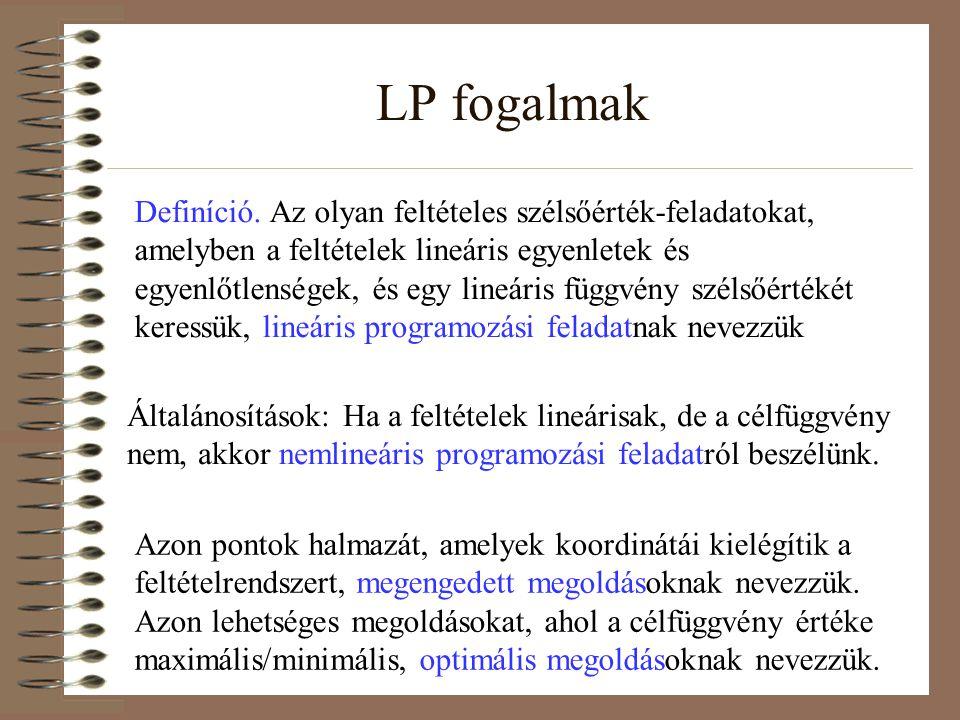 LP-feladat megoldásai LP-feladat esetén a következő lehetőségek fordulhatnak elő: a lehetséges megoldások halmaza üres; van lehetséges megoldás, de a célfüggvény nem korlátos a lehetséges megoldások halmazán; van lehetséges megoldás, és a célfüggvény korlátos is a kívánt irányból; ekkor kétféle eset lehetséges egyetlen optimum van; több (végtelen sok) optimum van.