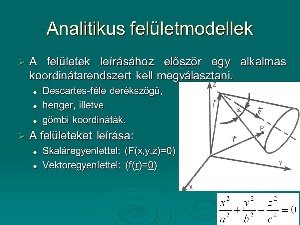Analitikus felületmodellek  A felületek leírásához először egy alkalmas koordinátarendszert kell megválasztani. Descartes-féle derékszögű, Descartes-