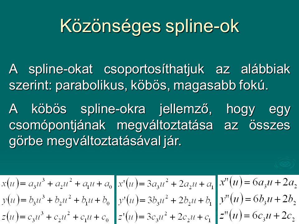 Közönséges spline-ok A spline-okat csoportosíthatjuk az alábbiak szerint: parabolikus, köbös, magasabb fokú. A köbös spline-okra jellemző, hogy egy cs