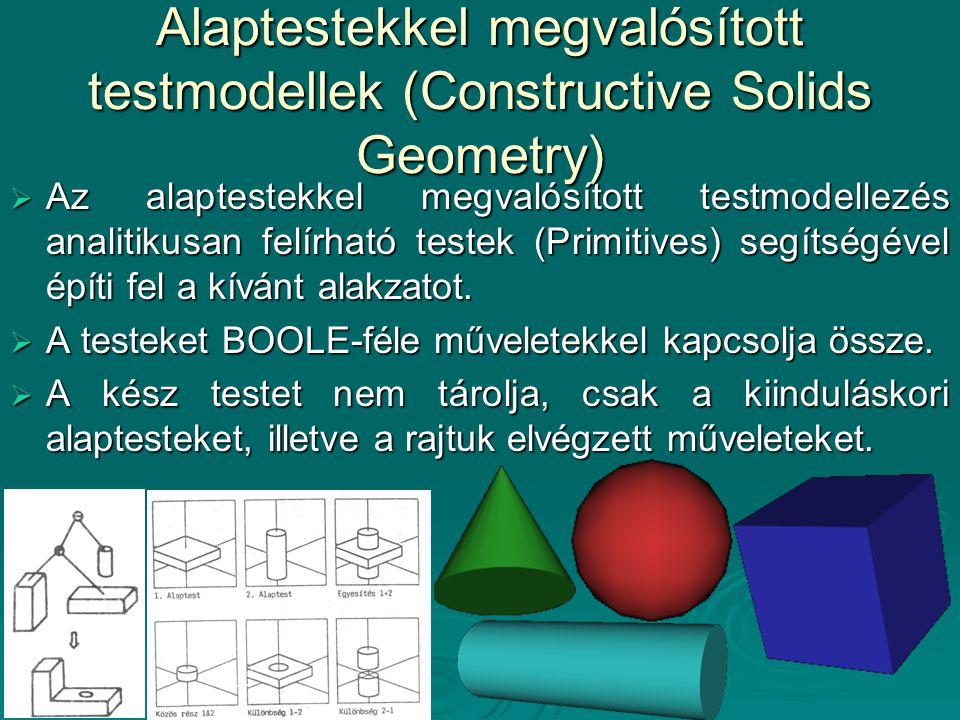 Alaptestekkel megvalósított testmodellek (Constructive Solids Geometry)  Az alaptestekkel megvalósított testmodellezés analitikusan felírható testek