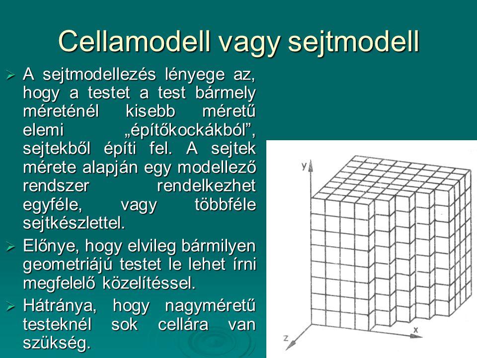 """Cellamodell vagy sejtmodell  A sejtmodellezés lényege az, hogy a testet a test bármely méreténél kisebb méretű elemi """"építőkockákból"""", sejtekből épít"""