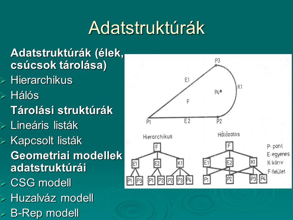 Adatstruktúrák Adatstruktúrák (élek, csúcsok tárolása)  Hierarchikus  Hálós Tárolási struktúrák  Lineáris listák  Kapcsolt listák Geometriai model