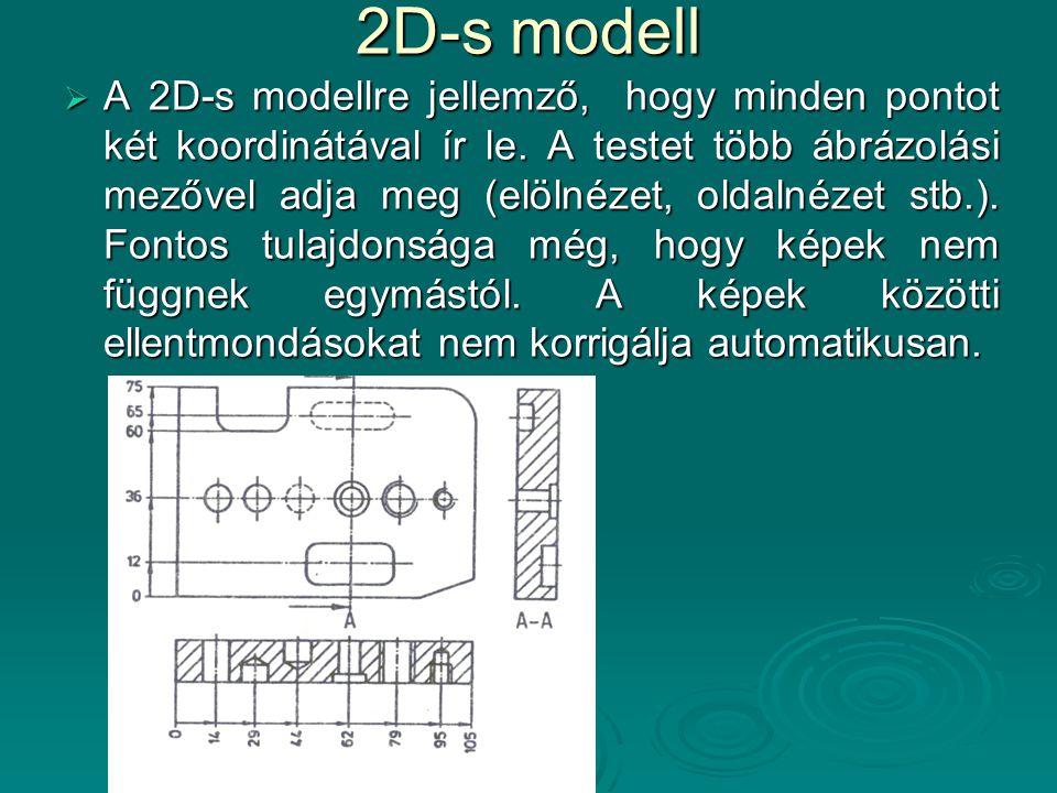 2D-s modell  A 2D-s modellre jellemző, hogy minden pontot két koordinátával ír le. A testet több ábrázolási mezővel adja meg (elölnézet, oldalnézet s